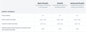 shopify-payments-plan