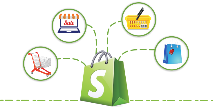 advanced-features-of-shopify